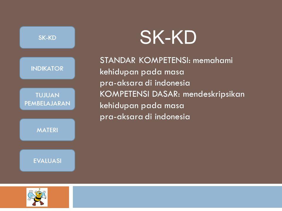 SK-KD STANDAR KOMPETENSI: memahami kehidupan pada masa
