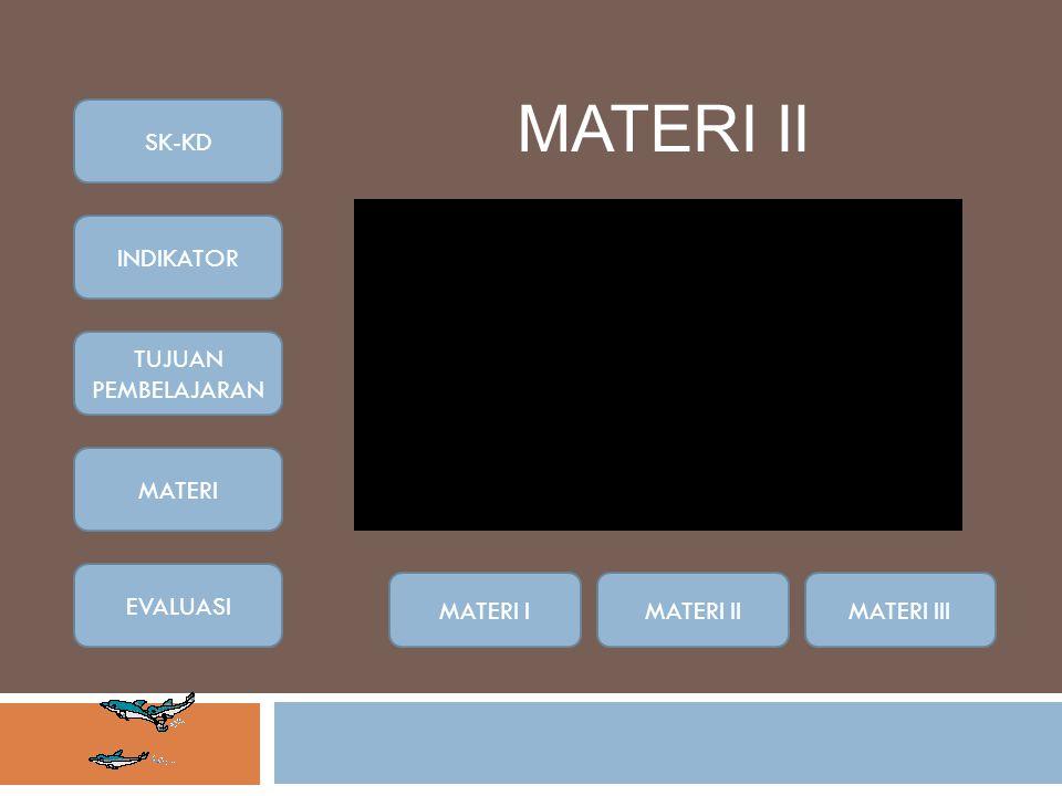 MATERI II SK-KD INDIKATOR TUJUAN PEMBELAJARAN MATERI EVALUASI MATERI I