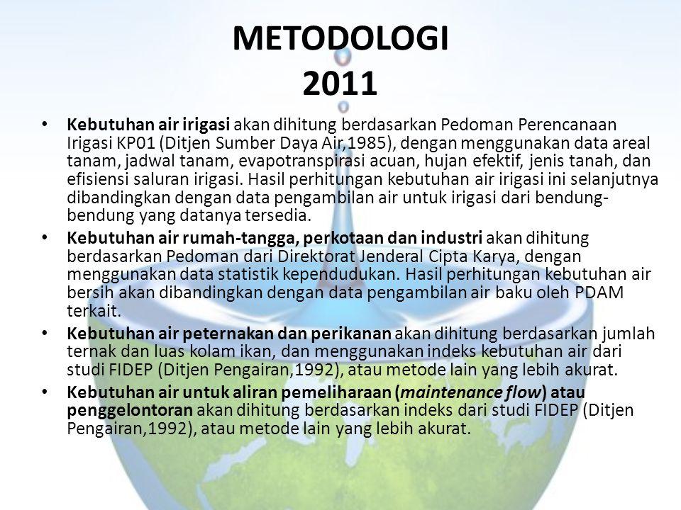 METODOLOGI 2011