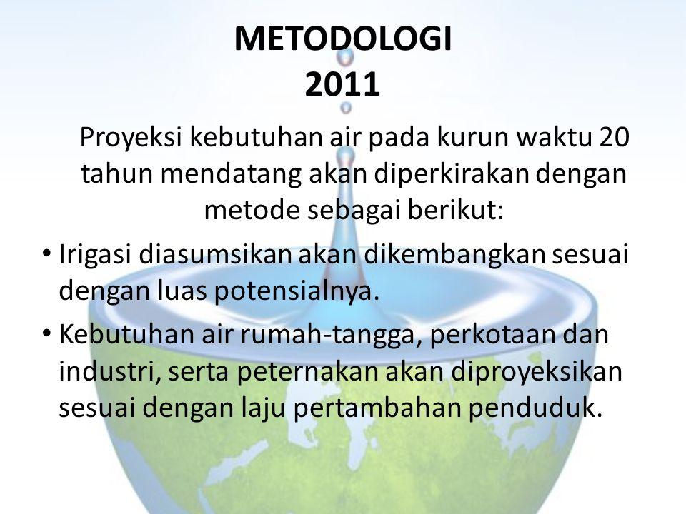 METODOLOGI 2011 Proyeksi kebutuhan air pada kurun waktu 20 tahun mendatang akan diperkirakan dengan metode sebagai berikut: