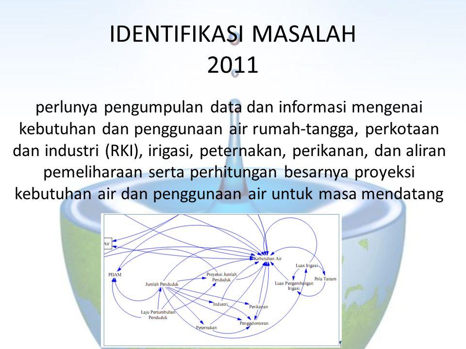 IDENTIFIKASI MASALAH 2011