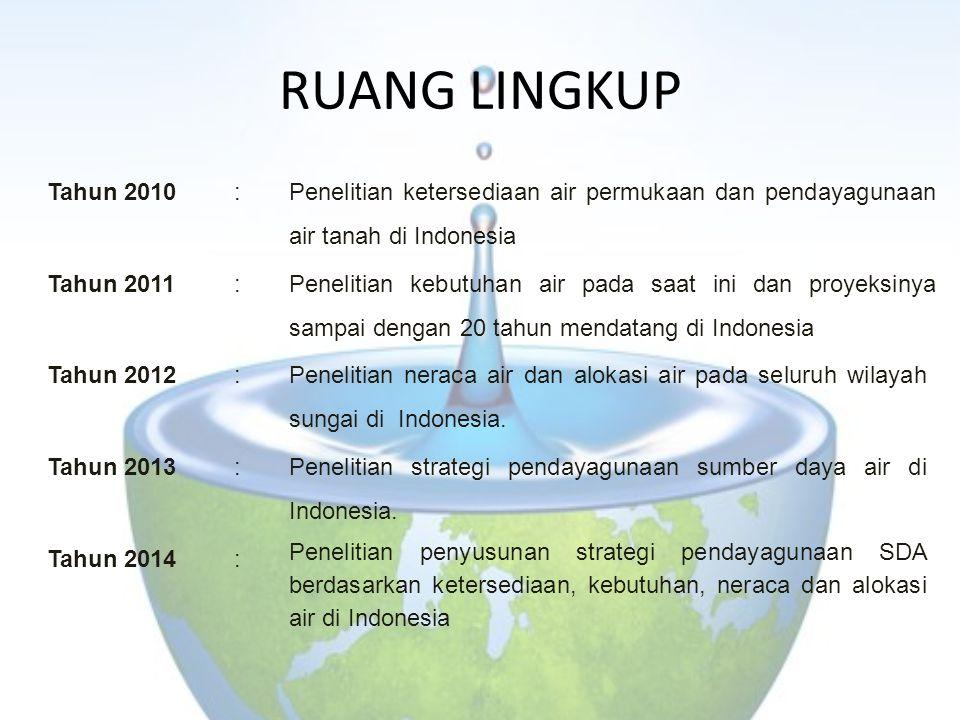 RUANG LINGKUP Tahun 2010. : Penelitian ketersediaan air permukaan dan pendayagunaan air tanah di Indonesia.