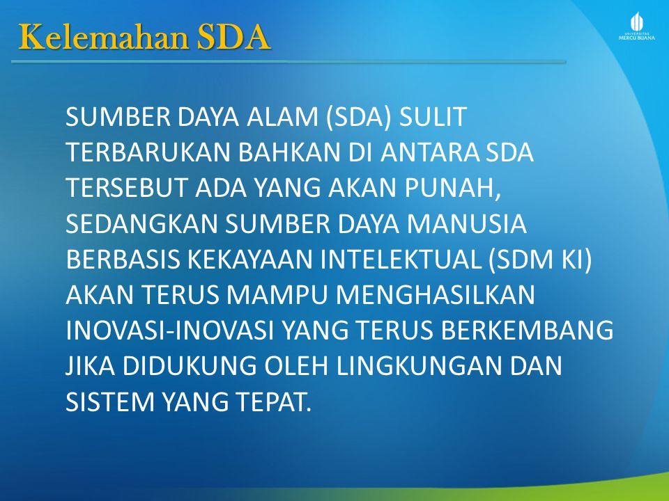 Kelemahan SDA
