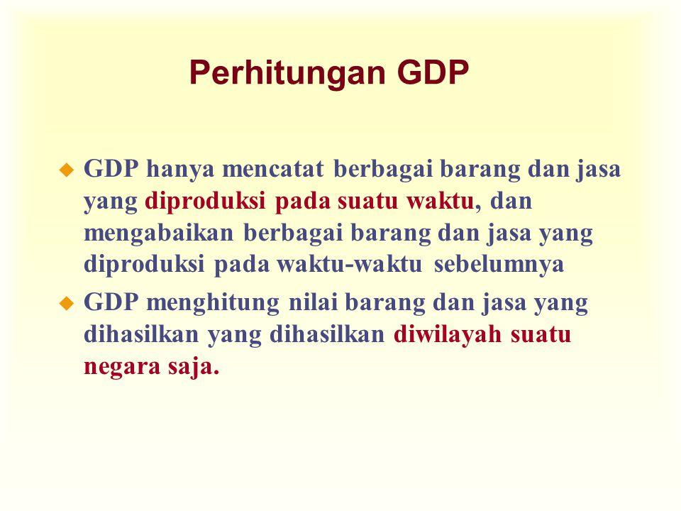 Perhitungan GDP
