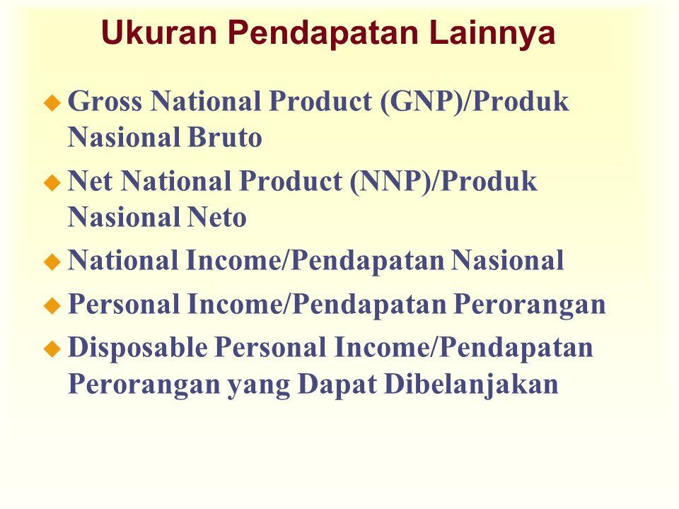 Ukuran Pendapatan Lainnya