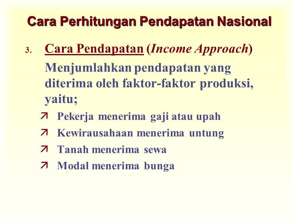 Cara Perhitungan Pendapatan Nasional