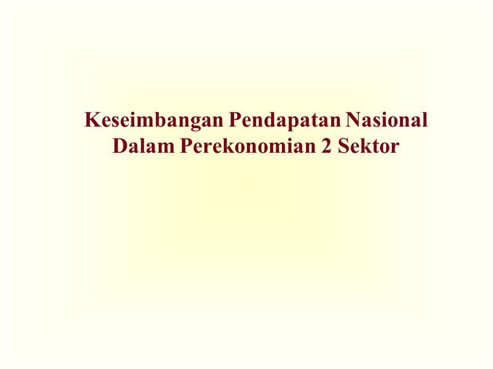 Keseimbangan Pendapatan Nasional Dalam Perekonomian 2 Sektor