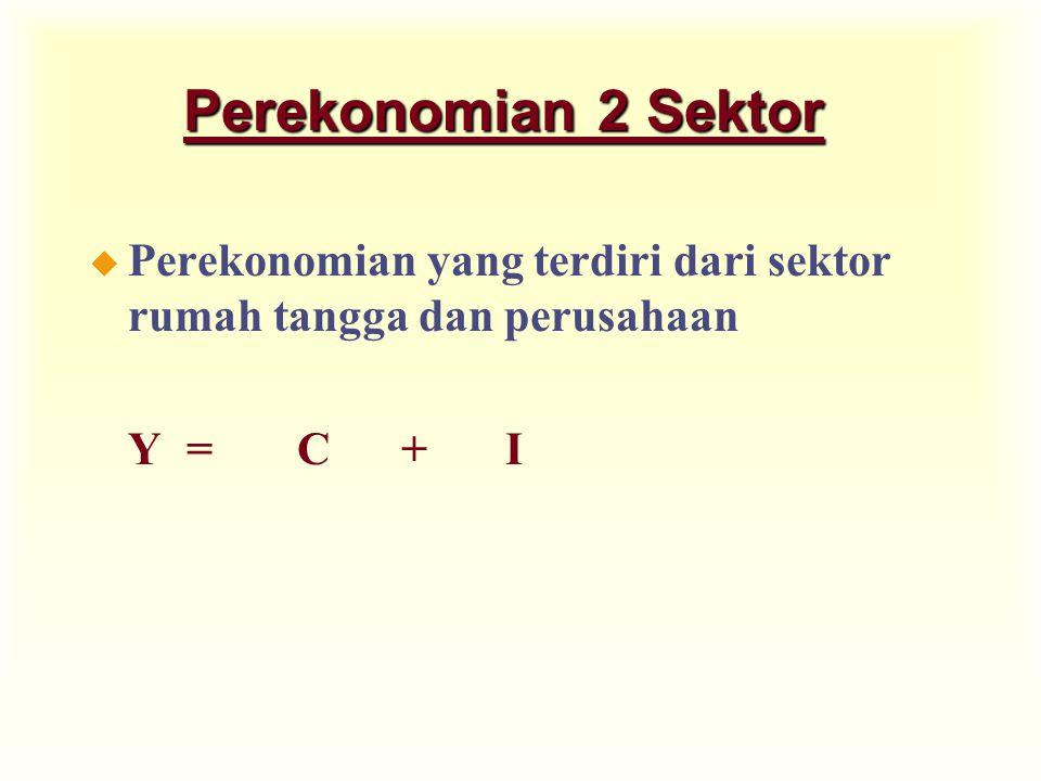 Perekonomian 2 Sektor Perekonomian yang terdiri dari sektor rumah tangga dan perusahaan Y = C + I