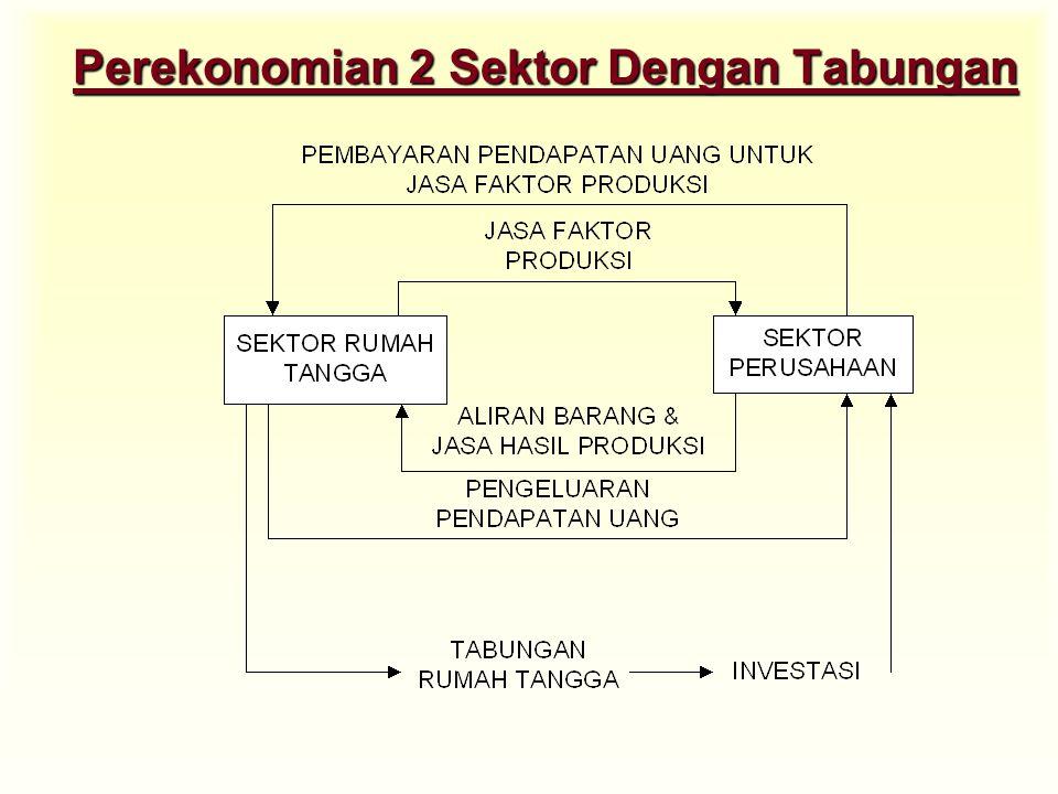 Perekonomian 2 Sektor Dengan Tabungan