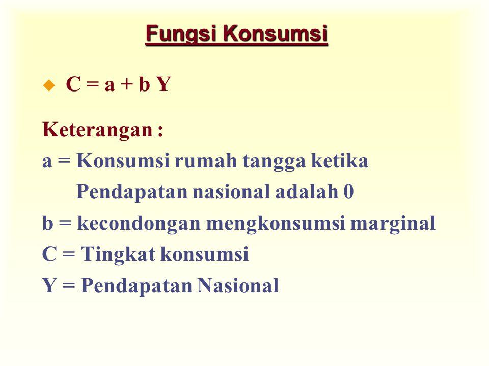 Fungsi Konsumsi C = a + b Y. Keterangan : a = Konsumsi rumah tangga ketika. Pendapatan nasional adalah 0.