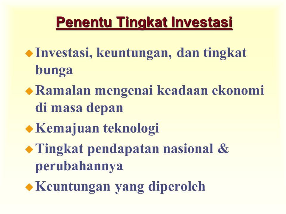 Penentu Tingkat Investasi