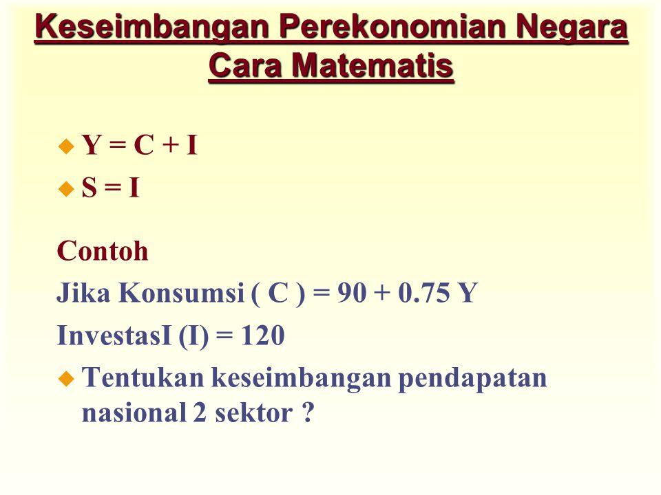 Keseimbangan Perekonomian Negara Cara Matematis