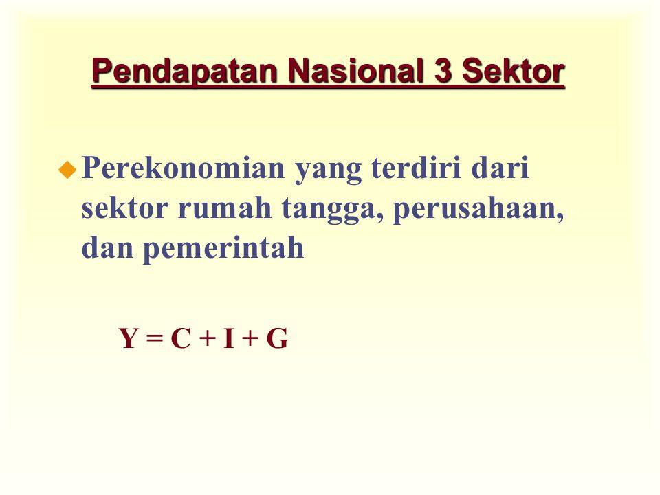Pendapatan Nasional 3 Sektor