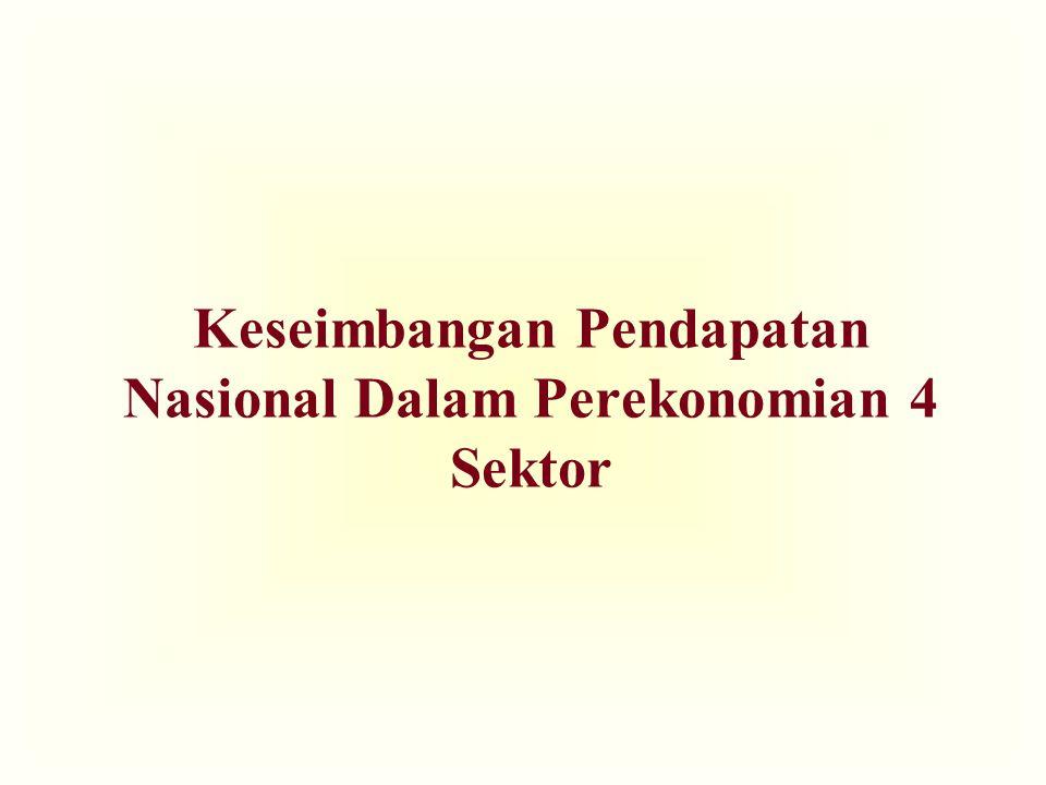 Keseimbangan Pendapatan Nasional Dalam Perekonomian 4 Sektor