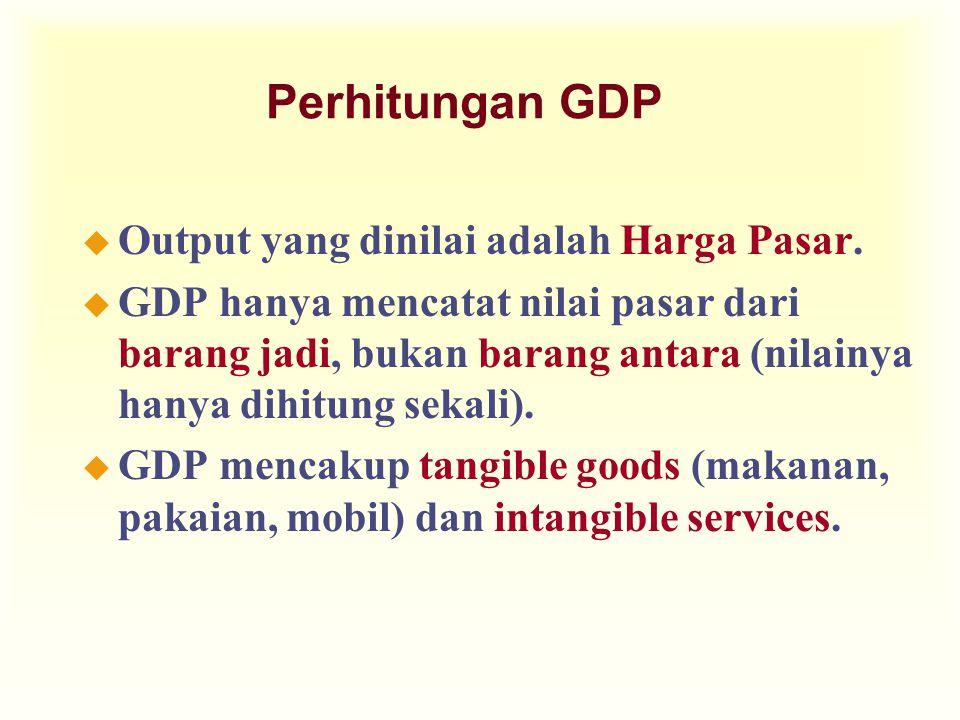 Perhitungan GDP Output yang dinilai adalah Harga Pasar.