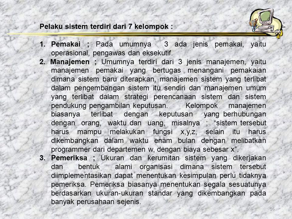 Pelaku sistem terdiri dari 7 kelompok :