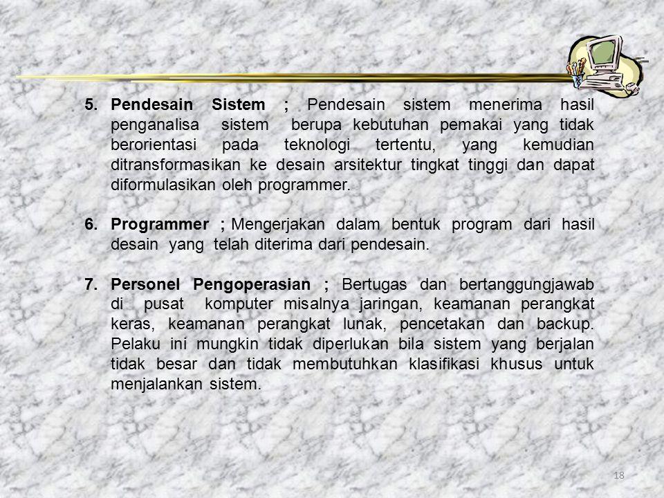 Pendesain Sistem ; Pendesain sistem menerima hasil penganalisa sistem berupa kebutuhan pemakai yang tidak berorientasi pada teknologi tertentu, yang kemudian ditransformasikan ke desain arsitektur tingkat tinggi dan dapat diformulasikan oleh programmer.