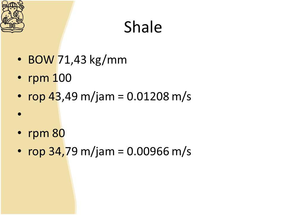 Shale BOW 71,43 kg/mm rpm 100 rop 43,49 m/jam = 0.01208 m/s rpm 80