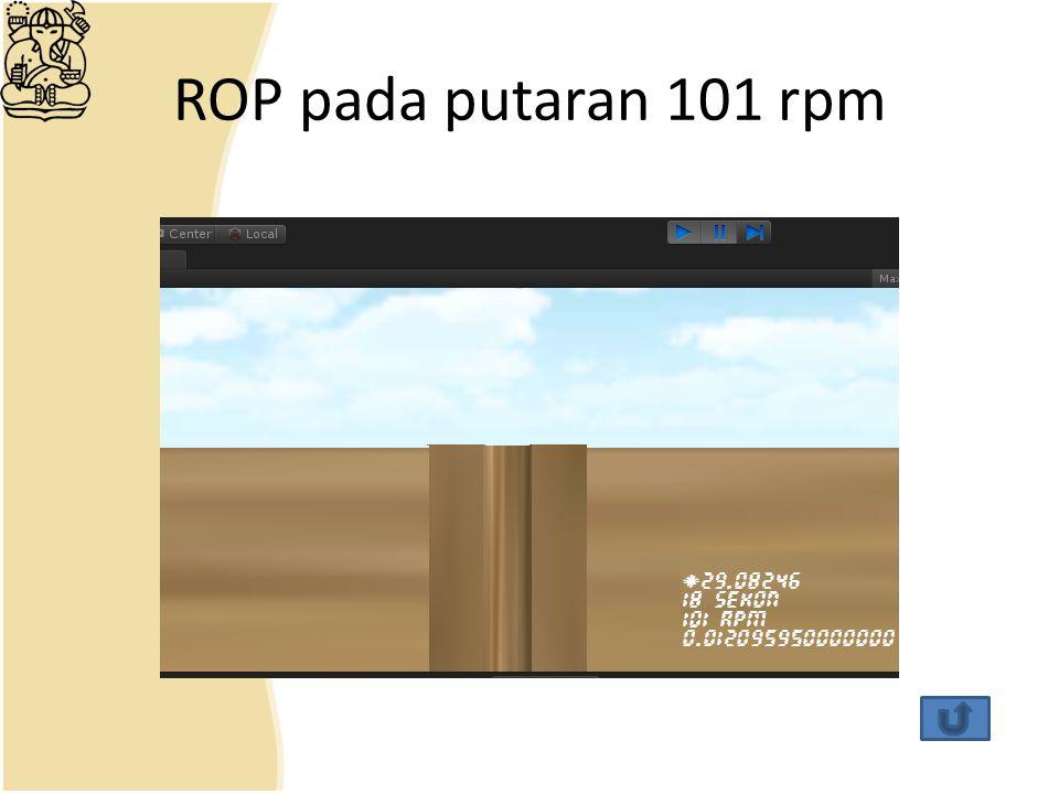 ROP pada putaran 101 rpm