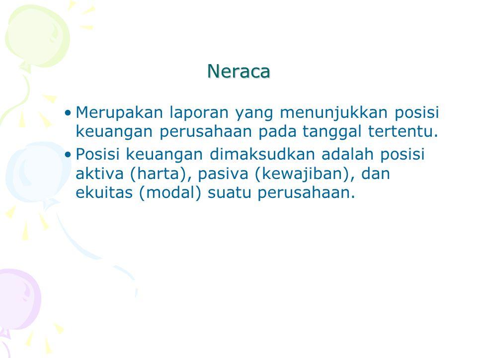 Neraca Merupakan laporan yang menunjukkan posisi keuangan perusahaan pada tanggal tertentu.