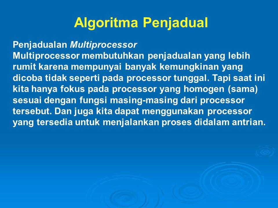 Algoritma Penjadual Penjadualan Multiprocessor