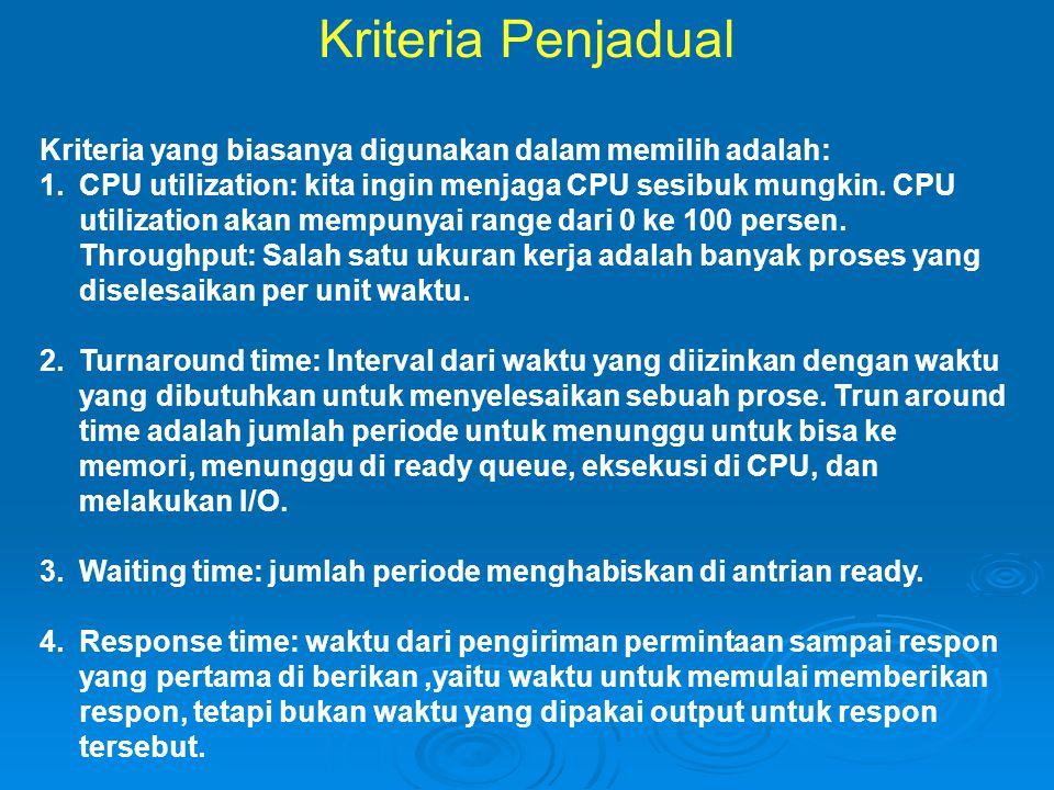 Kriteria Penjadual Kriteria yang biasanya digunakan dalam memilih adalah: