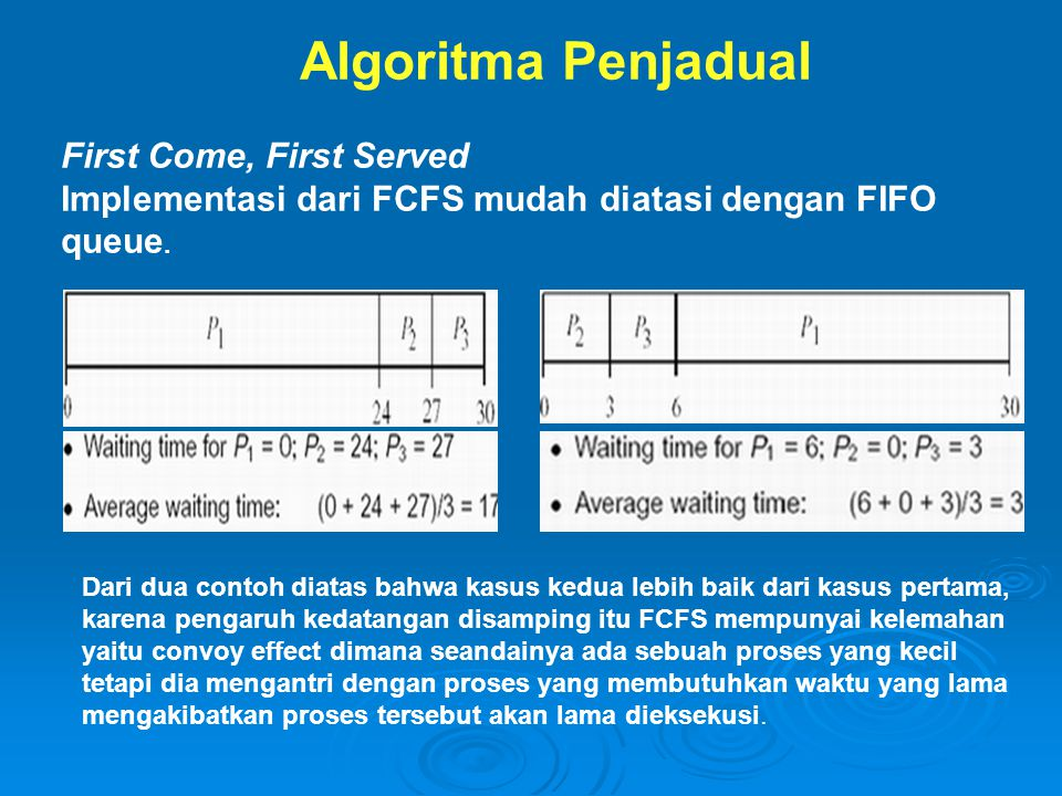 Algoritma Penjadual First Come, First Served