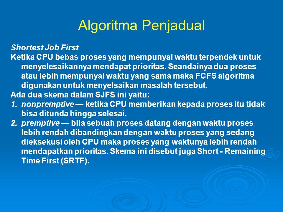 Algoritma Penjadual Shortest Job First
