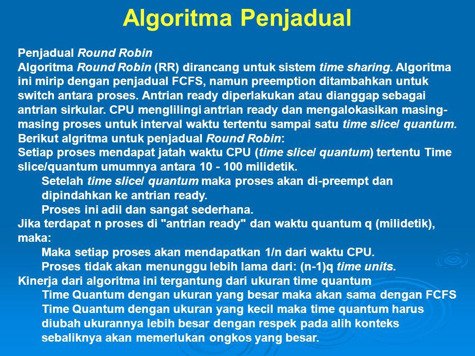 Algoritma Penjadual Penjadual Round Robin