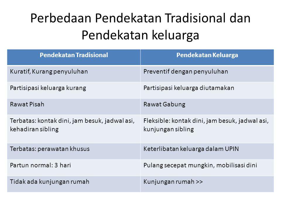 Perbedaan Pendekatan Tradisional dan Pendekatan keluarga