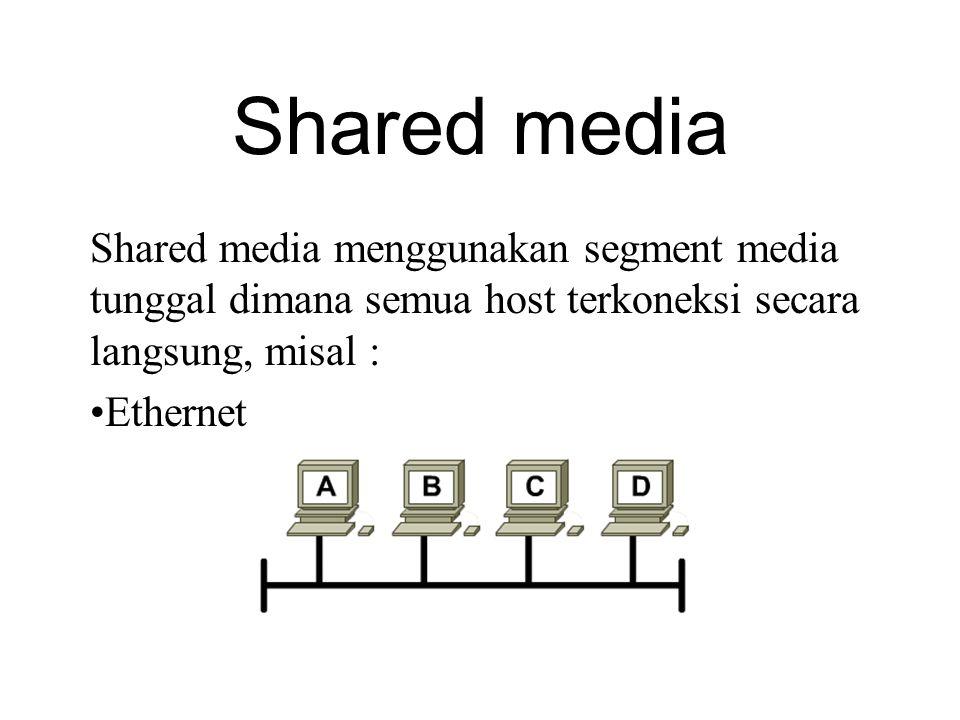 Shared media Shared media menggunakan segment media tunggal dimana semua host terkoneksi secara langsung, misal :