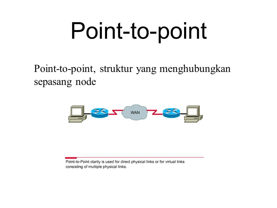 Point-to-point Point-to-point, struktur yang menghubungkan sepasang node