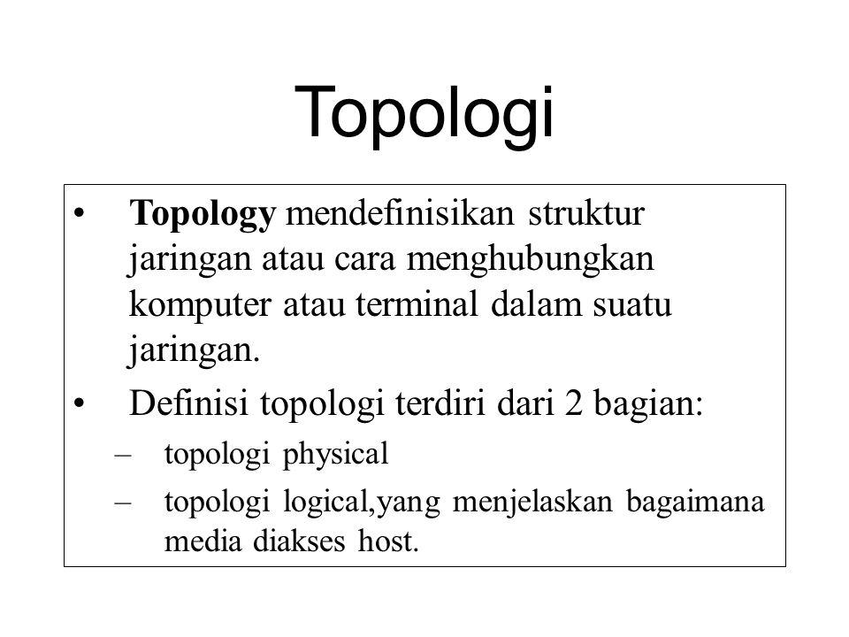 Topologi Topology mendefinisikan struktur jaringan atau cara menghubungkan komputer atau terminal dalam suatu jaringan.