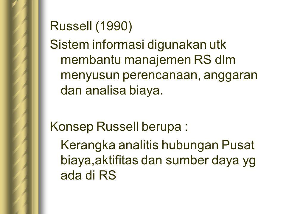Russell (1990) Sistem informasi digunakan utk membantu manajemen RS dlm menyusun perencanaan, anggaran dan analisa biaya.