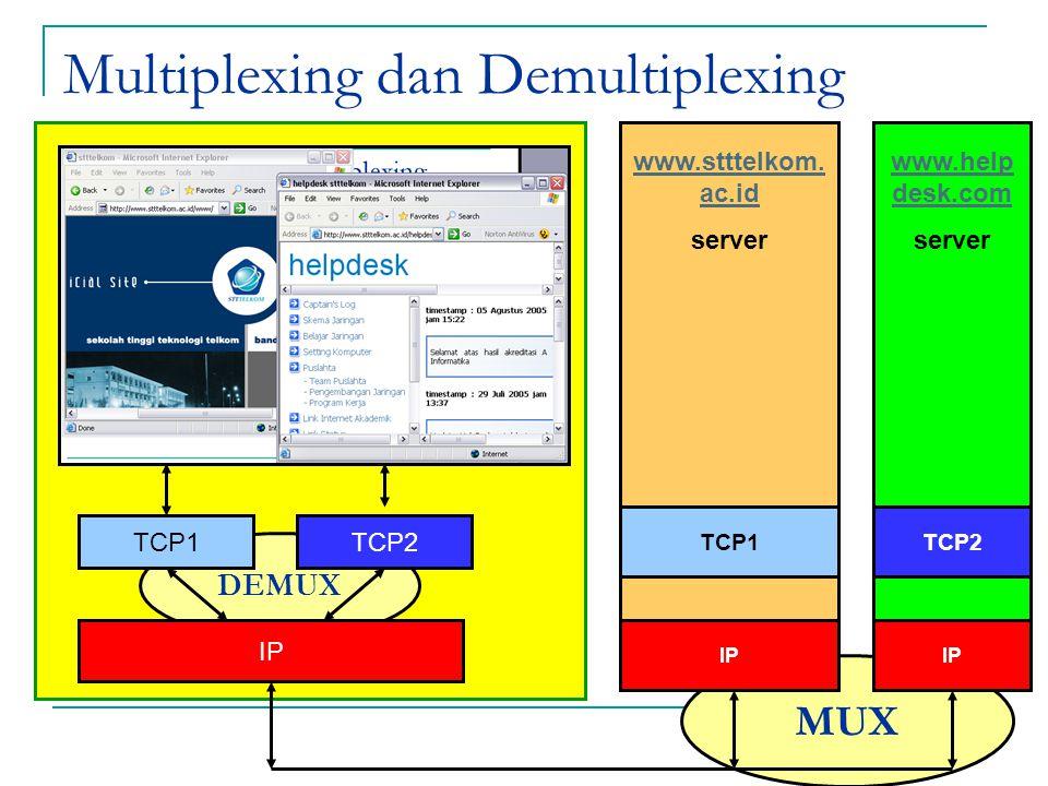 Multiplexing dan Demultiplexing