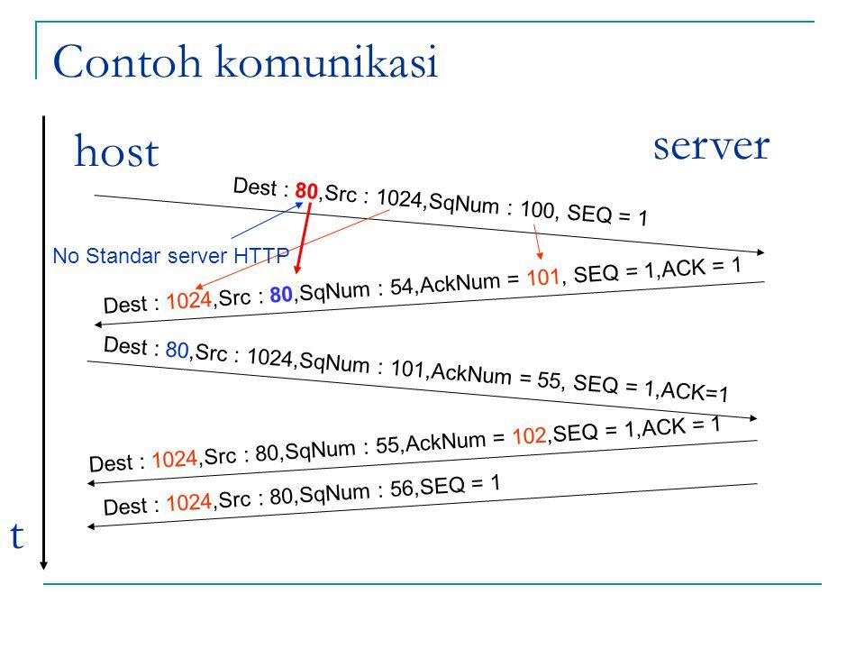 Contoh komunikasi server host t