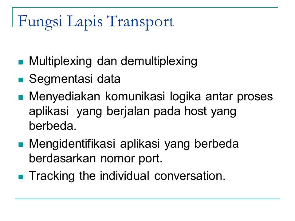 Fungsi Lapis Transport