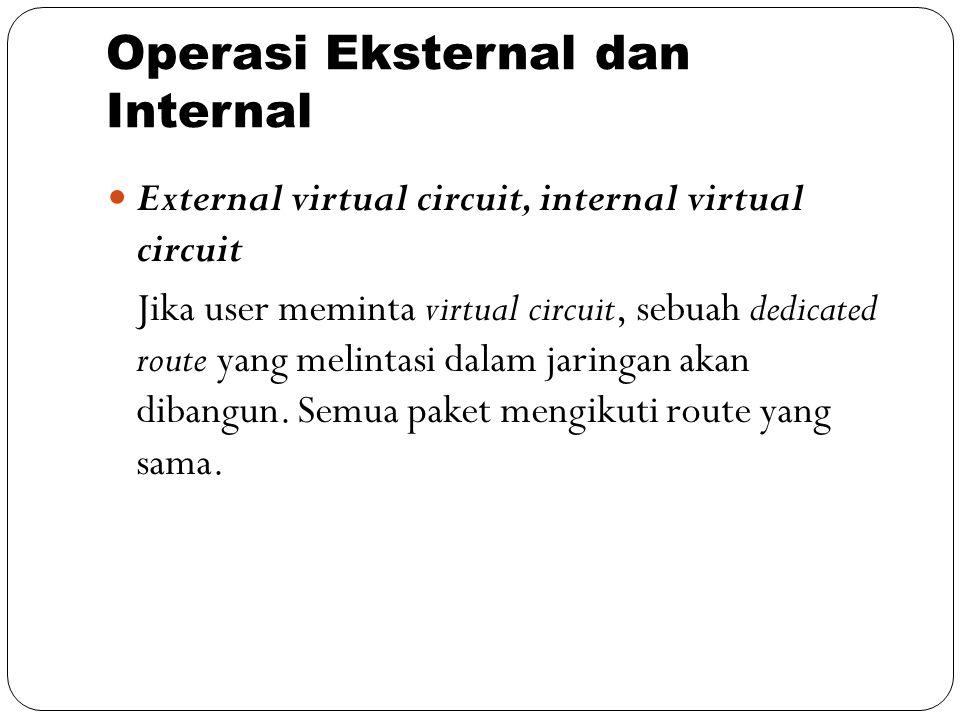 Operasi Eksternal dan Internal