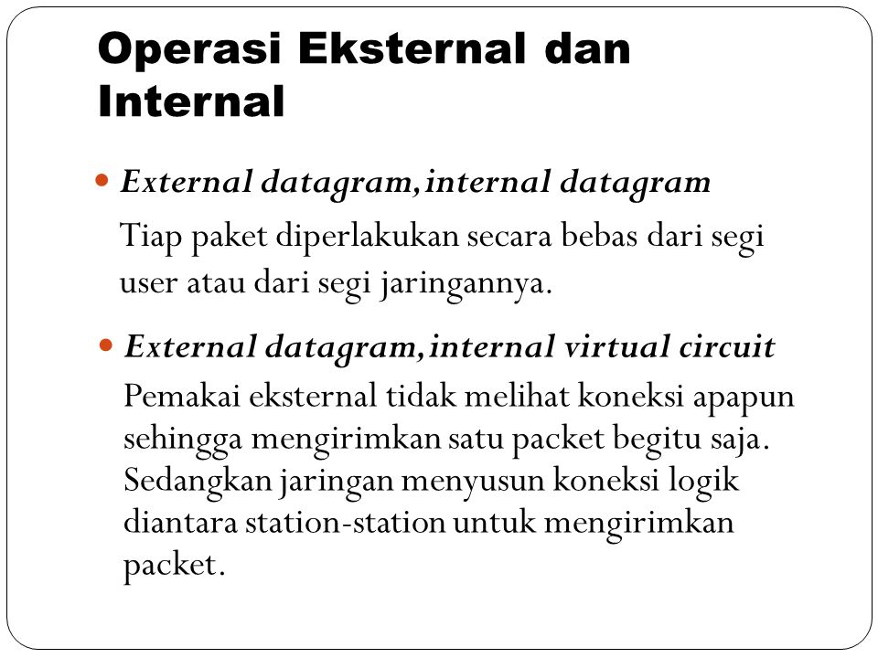 Operasi Eksternal dan Internal