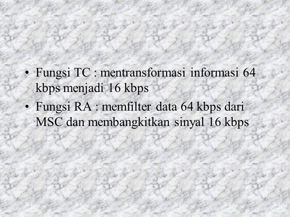 Fungsi TC : mentransformasi informasi 64 kbps menjadi 16 kbps