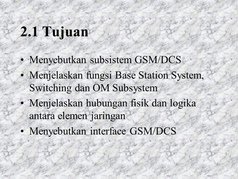 2.1 Tujuan Menyebutkan subsistem GSM/DCS