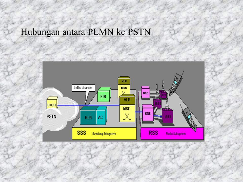 Hubungan antara PLMN ke PSTN