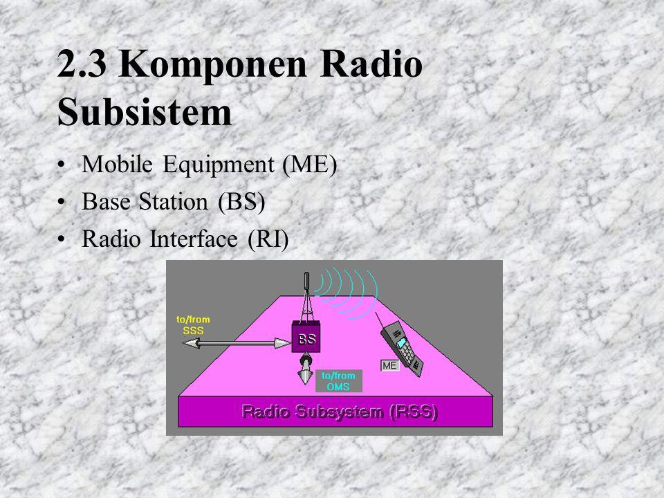 2.3 Komponen Radio Subsistem