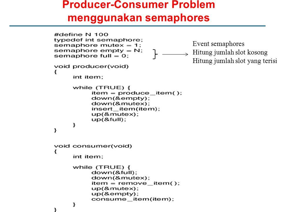 Producer-Consumer Problem menggunakan semaphores