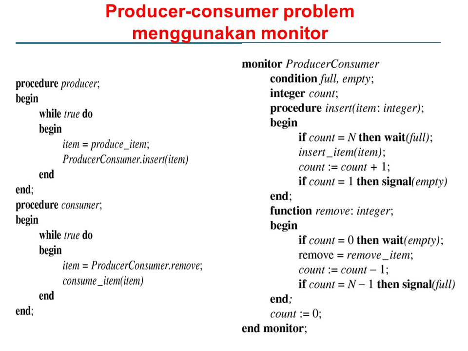 Producer-consumer problem menggunakan monitor