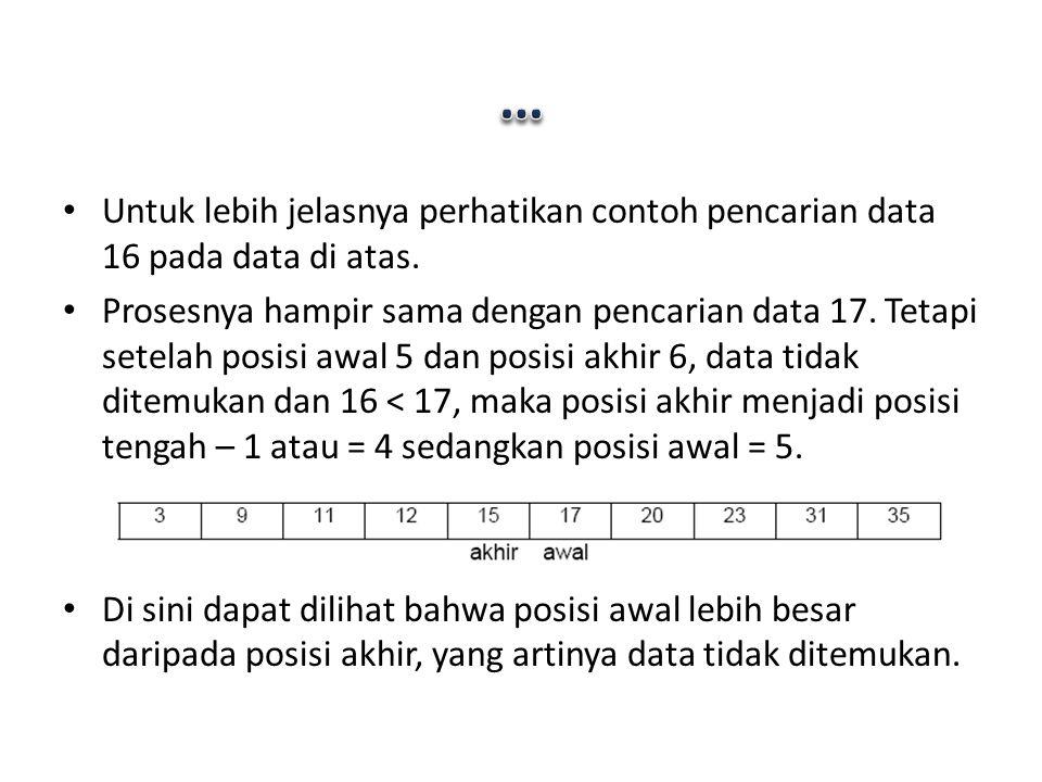 … Untuk lebih jelasnya perhatikan contoh pencarian data 16 pada data di atas.