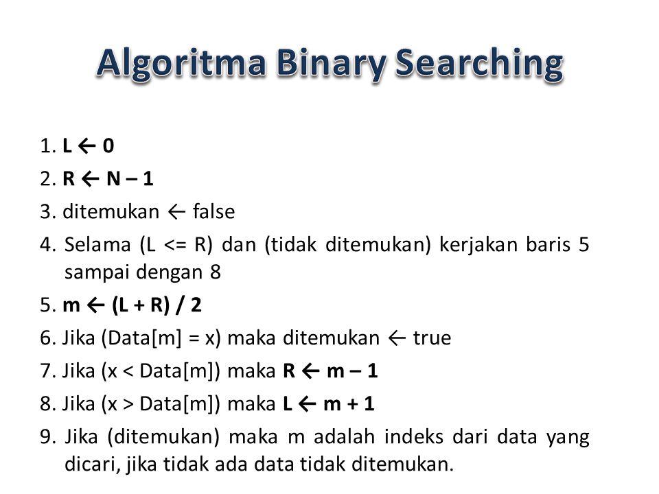 Algoritma Binary Searching
