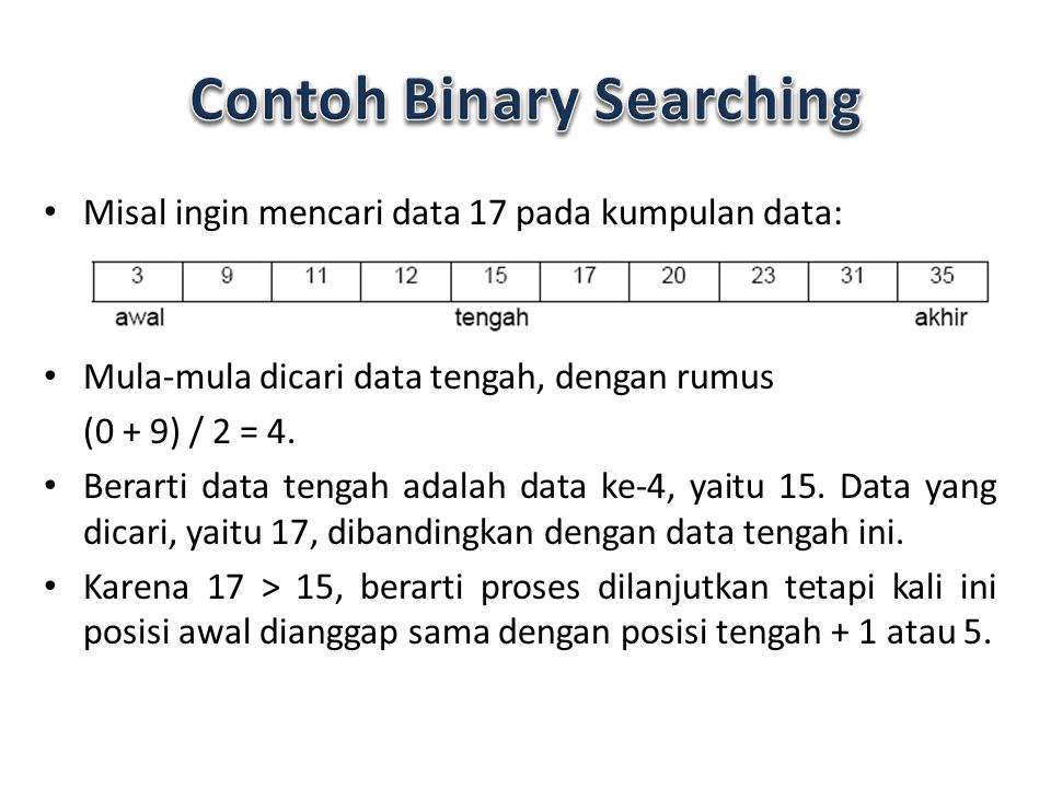 Contoh Binary Searching
