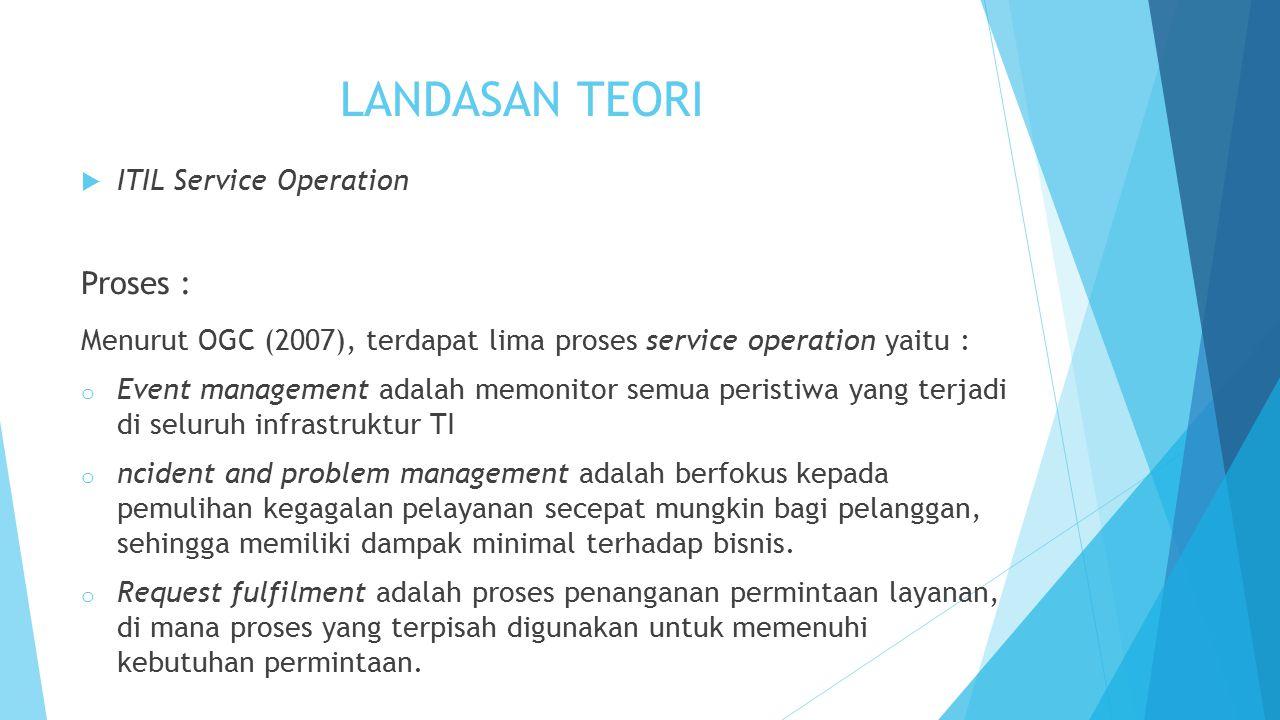 LANDASAN TEORI Proses : ITIL Service Operation