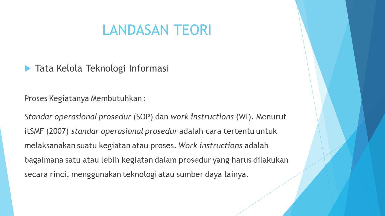 LANDASAN TEORI Tata Kelola Teknologi Informasi